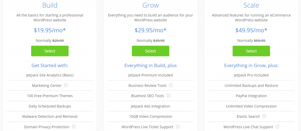 BlueHost WP Pro Plan Features