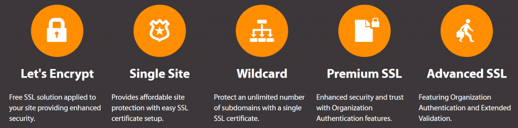 A2 Hosting SSL Options